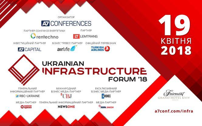 ІІІ Український Інфраструктурний форум