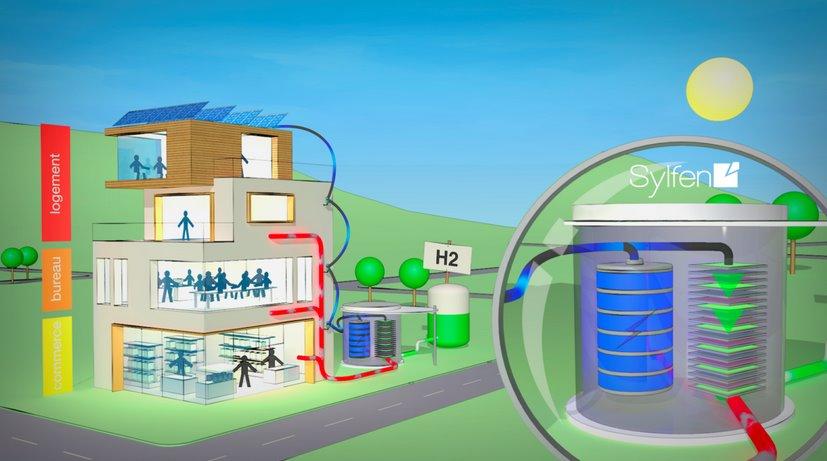 Гібридна система енергопостачання