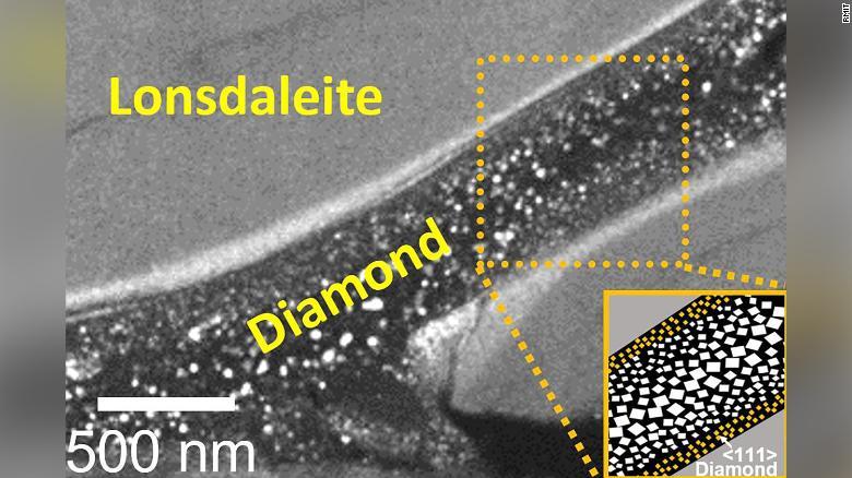 штучні алмази